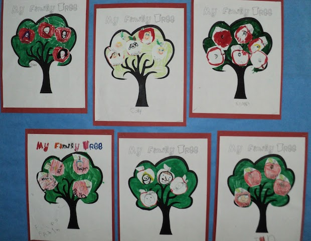 Making family trees in Grade 1