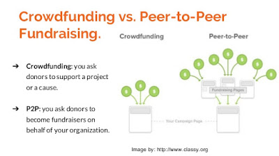 crowdfunding in the classroom, my class needs