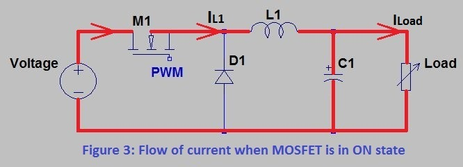 Flow of current when MOSFET is in ON state