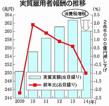 http://www.jcp.or.jp/akahata/aik14/2015-02-17/2015021703_01_1.html