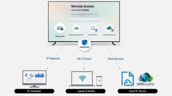 سامسونج تطلق ميزة جديدة للتحكم في الكمبيوتر من خلال تلفزيوناتها الذكية
