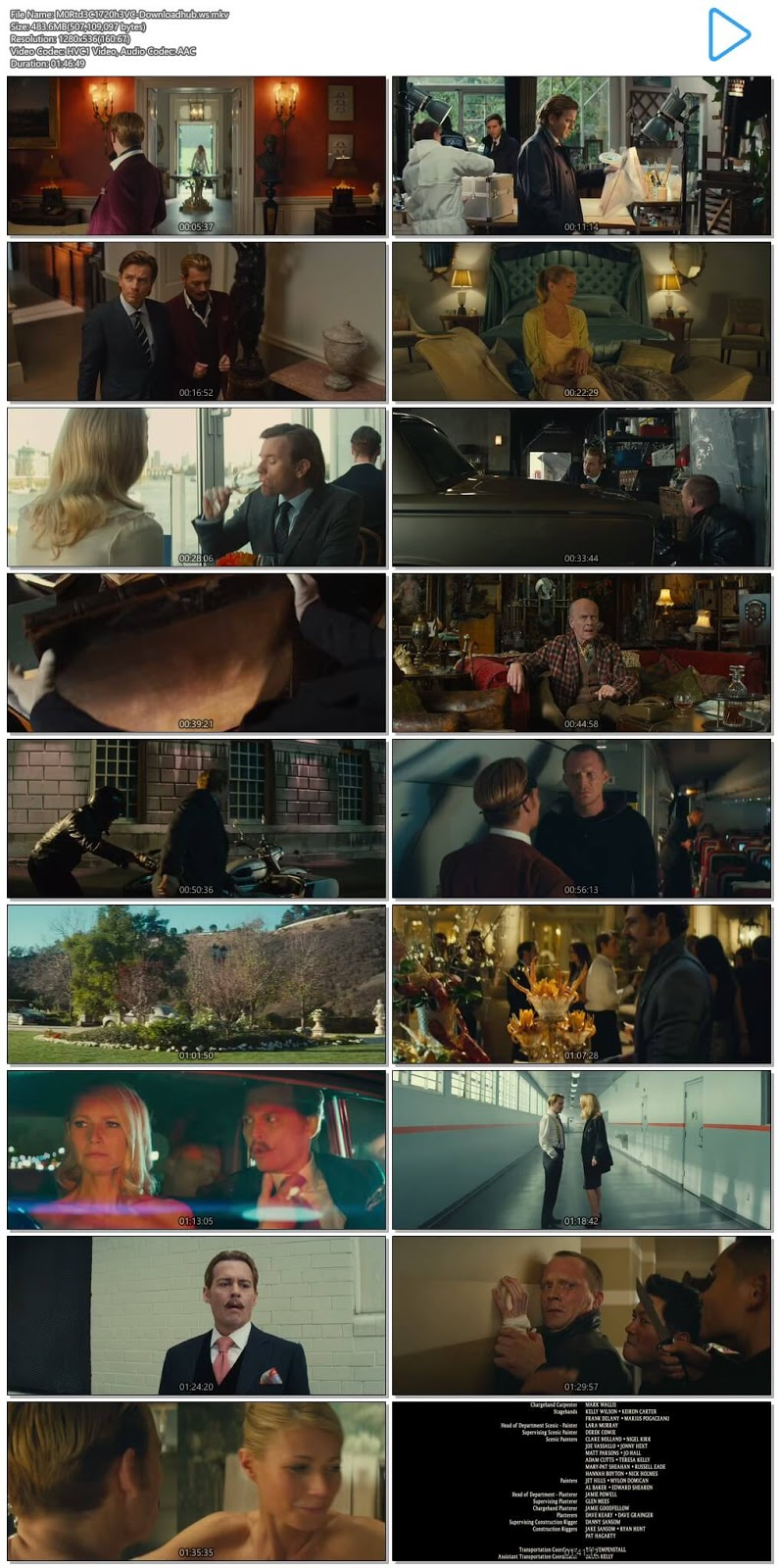 Mortdecai 2015 Hindi Dual Audio 720p HEVC BluRay Free Download