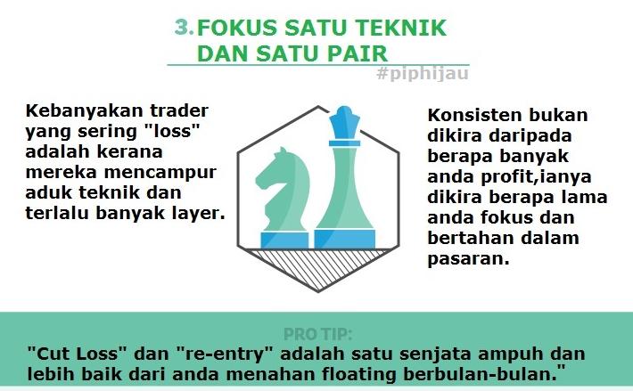 Trader forex yang berjaya di malaysia