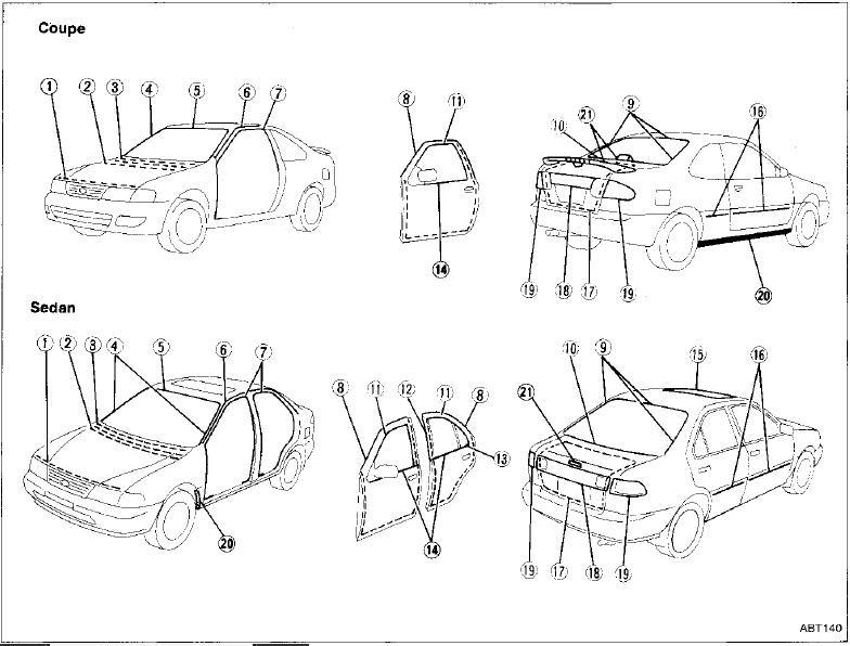 Repair Manuals Nissan Sentra B14 1997 Repair Manual