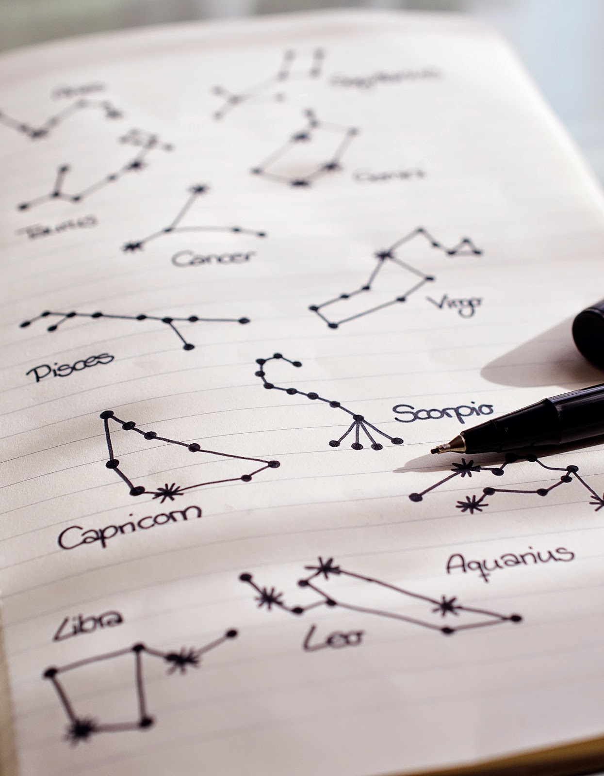 Current Obsession: Astrology | Motte's Blog
