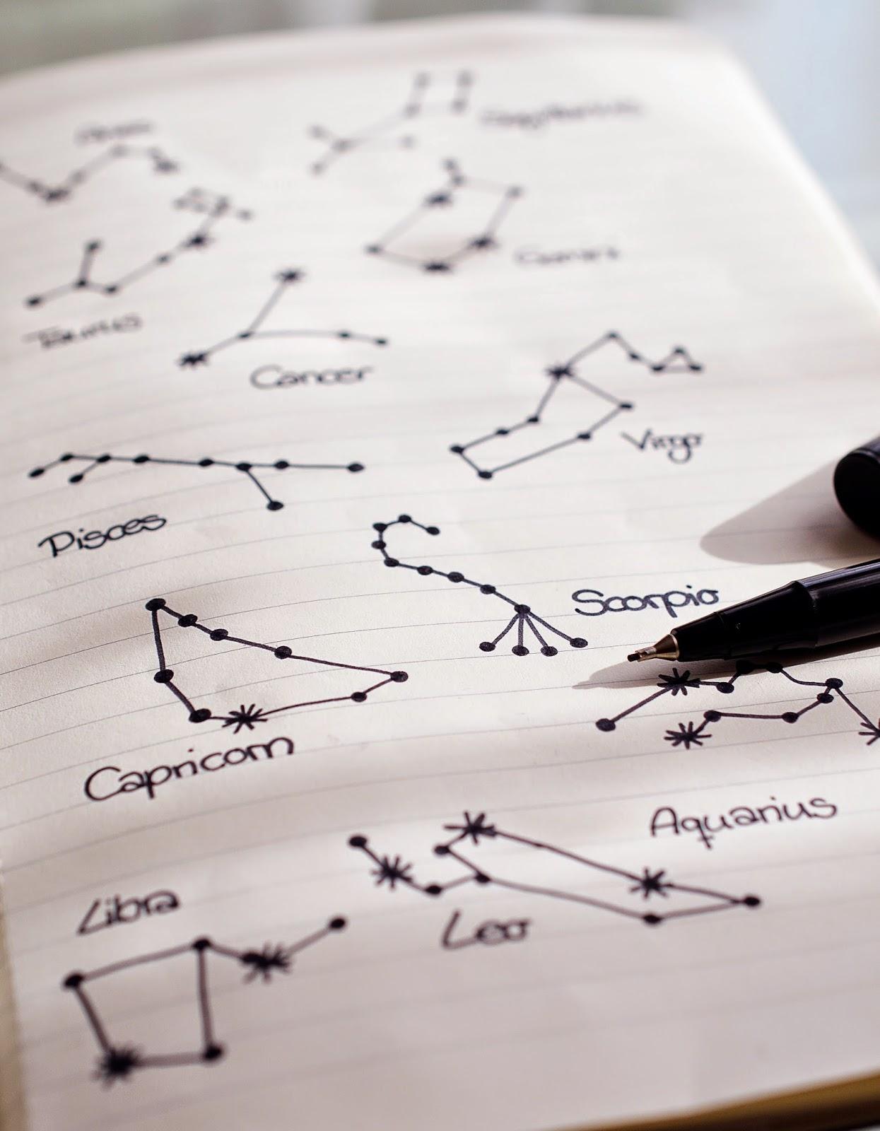 Current Obsession: Astrology | Motte's Blog