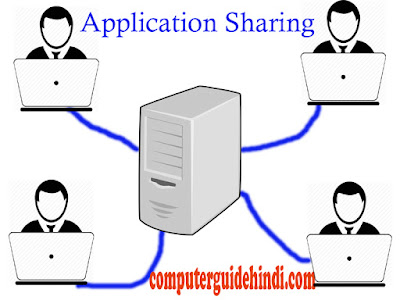 application sharing in hindi
