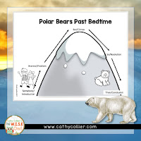 Summarizing can be an easy task for early learners when they use a step-by-step routine and an interesting book. SWBSA is just that routine and Polar Bears Past Bedtime is just that book.