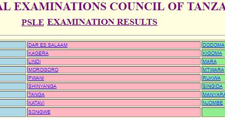 MATOKEO YA MITIHANI - Examination Results: RATIBA YA MTIHANI WA DARASA LA SABA 2018 - PSLE ...