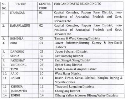 Arunachal Pradesh PSC Recruitment 2017 appsc.gov.in Application Form