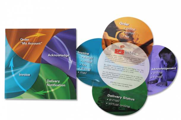 Tips On How To Put Up A Brochure Printing Business