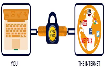 تحميل برنامج حماية الخصوصية VPN PRO 2018 مجانا
