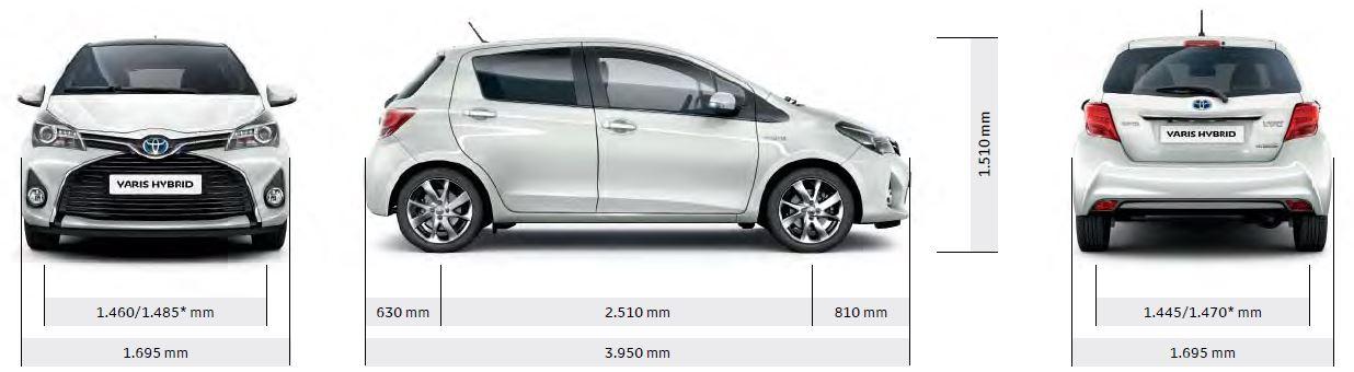 Dimensioni Toyota Yaris misure, bagagliaio e capacità serbatoio