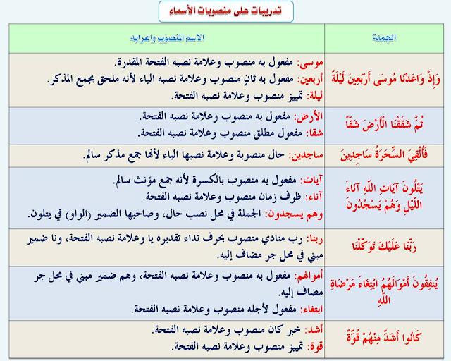 """انفراد.... كل قواعد اللغة العربية لطلاب """"ابتدائي - اعدادي - ثانوي"""" في صورة لوحات مبسطة مع الشرح والتدريبات 95"""