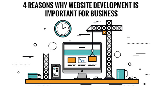 Importance of Website Development