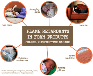 Pembuatan Flame retardants dan bahayanya
