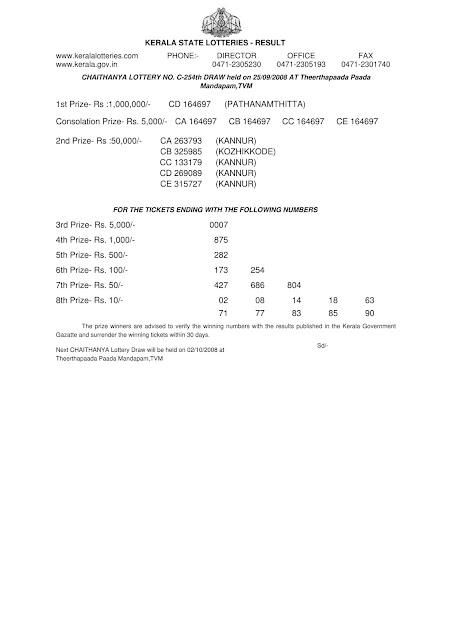 kerala lottery result  CHAITHANYA (C-254)
