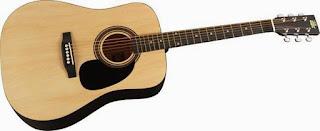 Gambar gitar