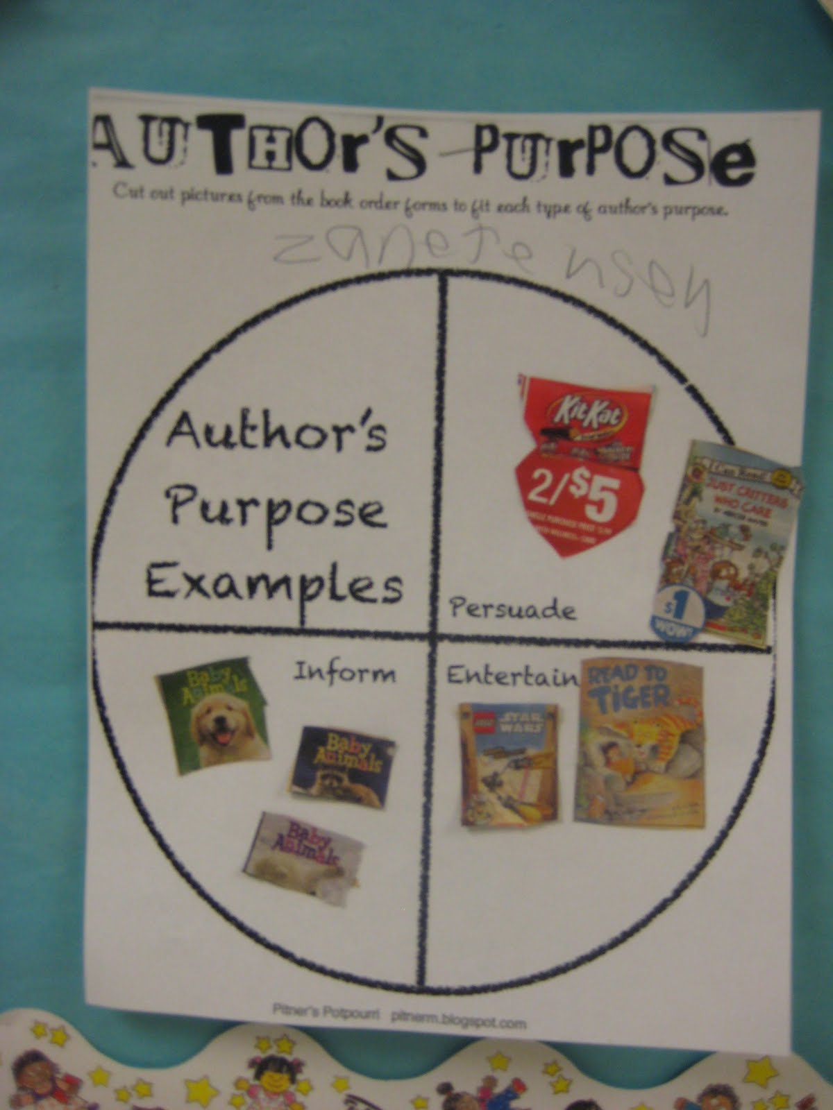 Sanskrit Of The Vedas Vs Modern Sanskrit: Mrs. Tullis' 2nd Grade Class: Author's Purpose Is As Easy