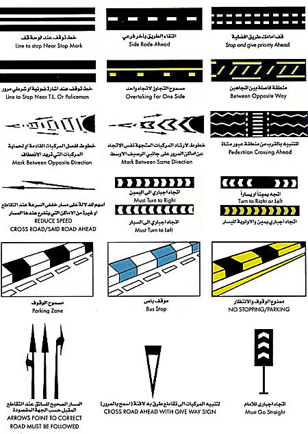 تعليم إشارات المرور والخطوط الأرضية لإختبار قيادة السيارات النظرى-مدلول الخطوط الأرضية -معنى الخطوط الأرضية -تعليم  قيادة السيارات -سواقة السيارات -إختبار الكمبيوتر للقيادة -إمتحان المرور النظرى- سياقة السيارات -إشارات المرور -الخطوط الأرضية-شرح إشارات المرور بالصور - تعليم إشارات المرور والعلامات على الطريق