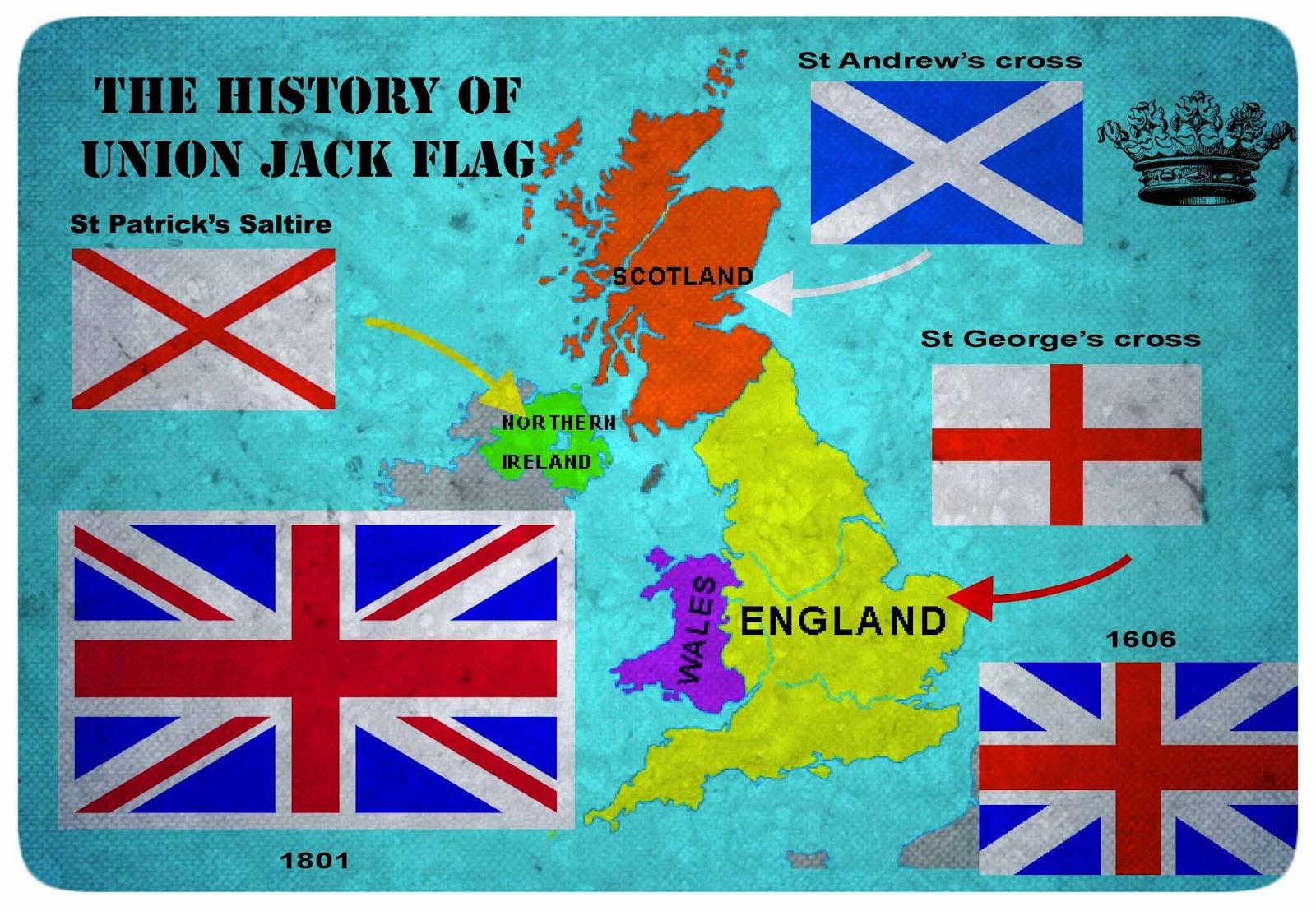 Travelling in the UK: The history of 'Union Jack' flag