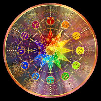 Jodoh Zodiak Hari Ini