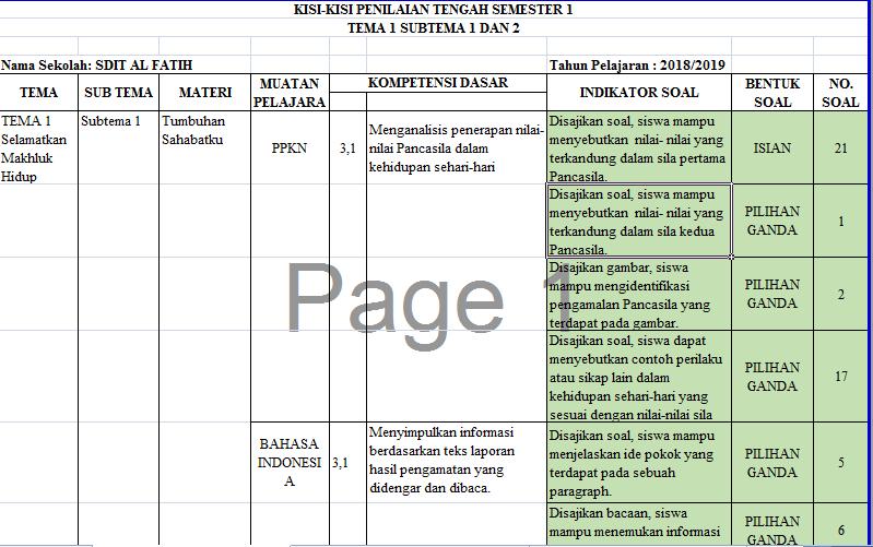 Kisi Kisi UTS/PTS kelas 6 Semester 1 k13 Tahun 2018 - INFO GTK