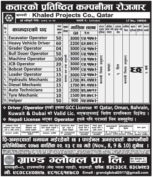 Jobs in Qatar for Nepali, Salary Rs 85,157