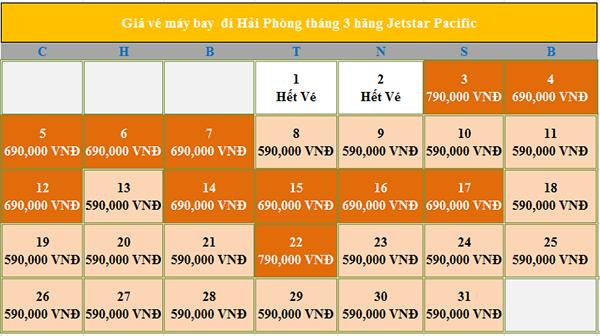 Giá vé máy bay đi Hải Phòng tháng 3 Jetstar Pacific