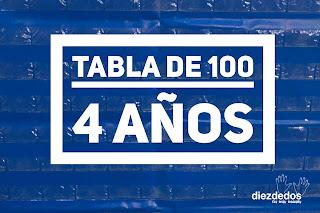 La tabla del 100, numeración en 4 años.