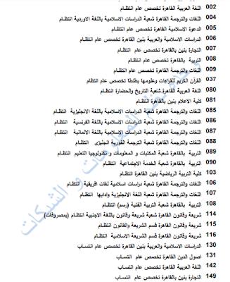 دليل القبول بكليات جامعة الازهر ( بنين - بنات ) للعام الجامعي 2017/2016