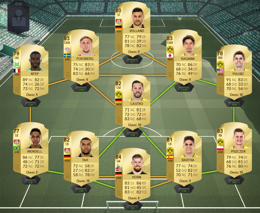 Fifa 18 Bundesliga Squad