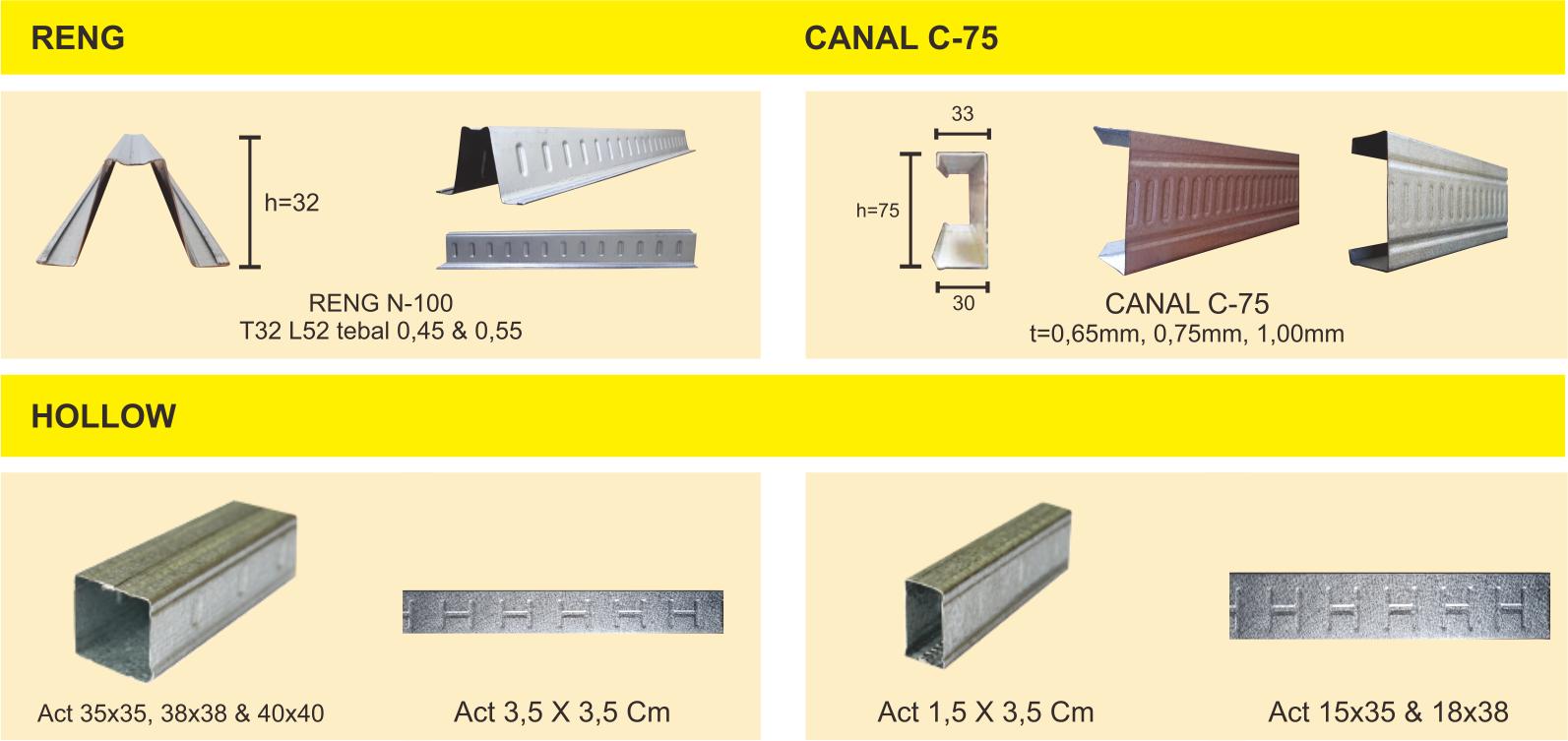 kanal c baja ringan surabaya asia bangun karya distributor bahan bangunan kerangka atap
