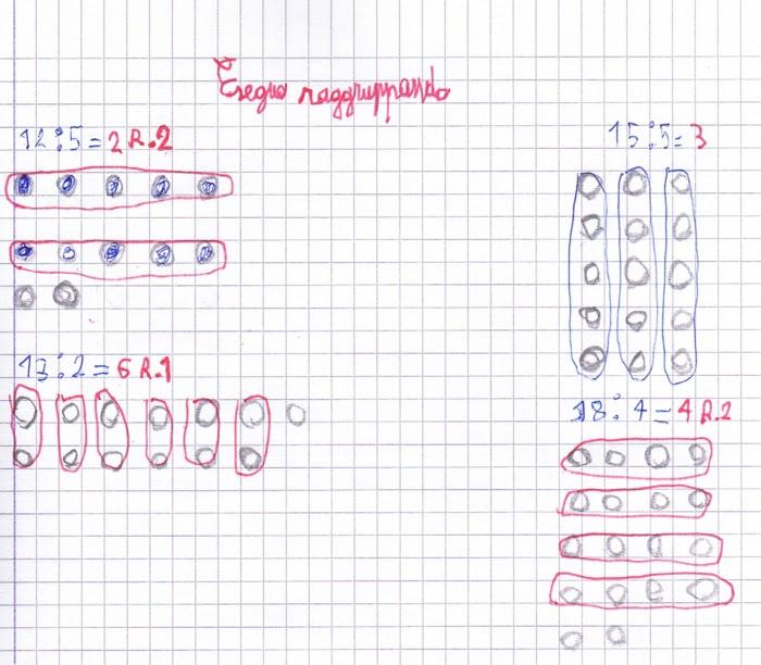 Amato didattica matematica scuola primaria: Calcoliamo: la divisione  ST89