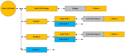 Sccm Infrastructure Architecture Diagram likewise Chord Usb Wiring Diagram as well Ruckus Wireless Logo besides Visio Chemical Engineering likewise Office Diagram Shapes. on visio wiring diagram
