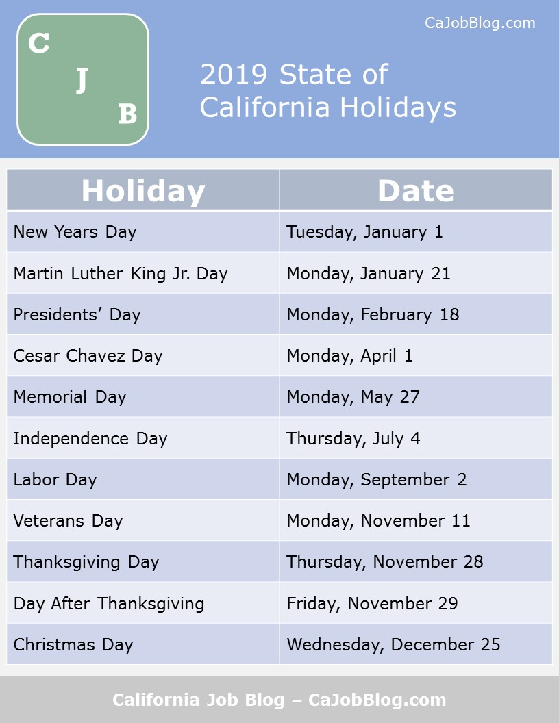 2019 State of California Paid Holidays