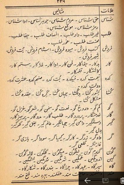 Urdu grammar online: 2018