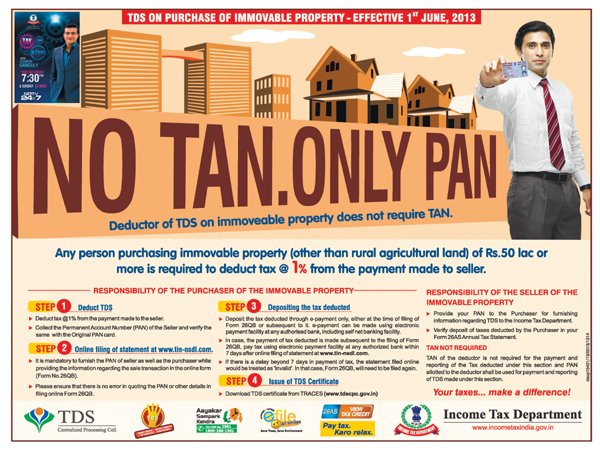TDS on Sale or Buy of Property And How to Obtain Form 16B or