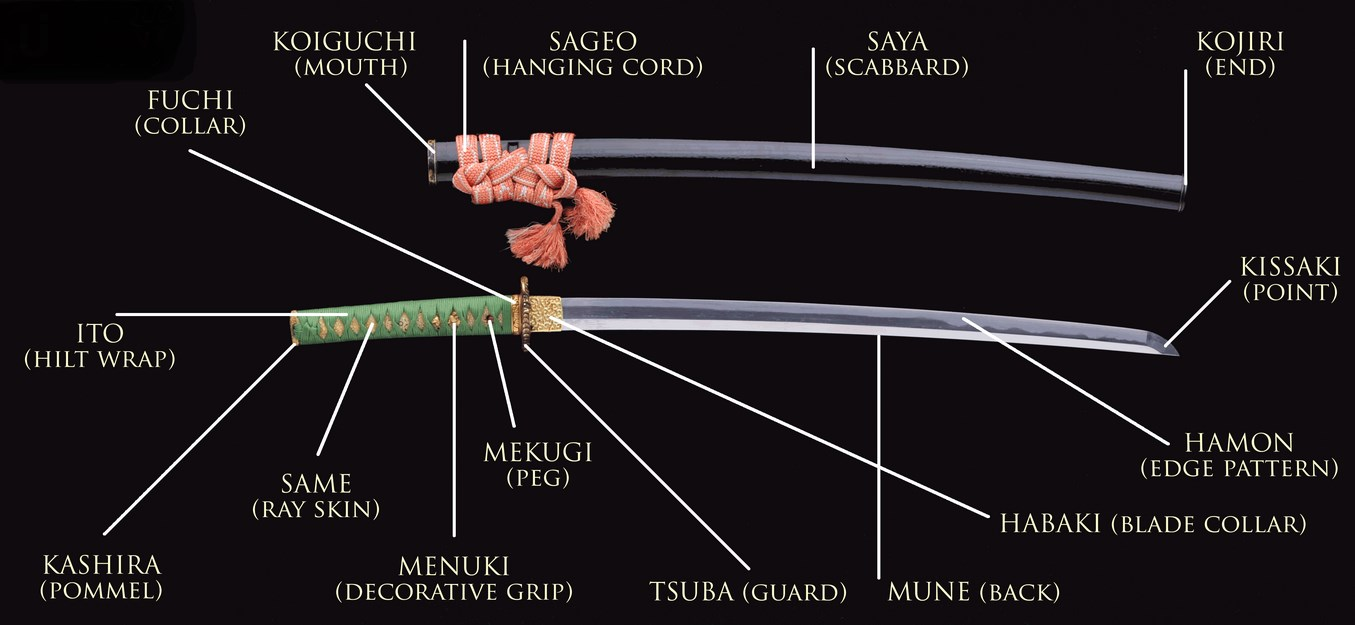 Samurai Sword part name