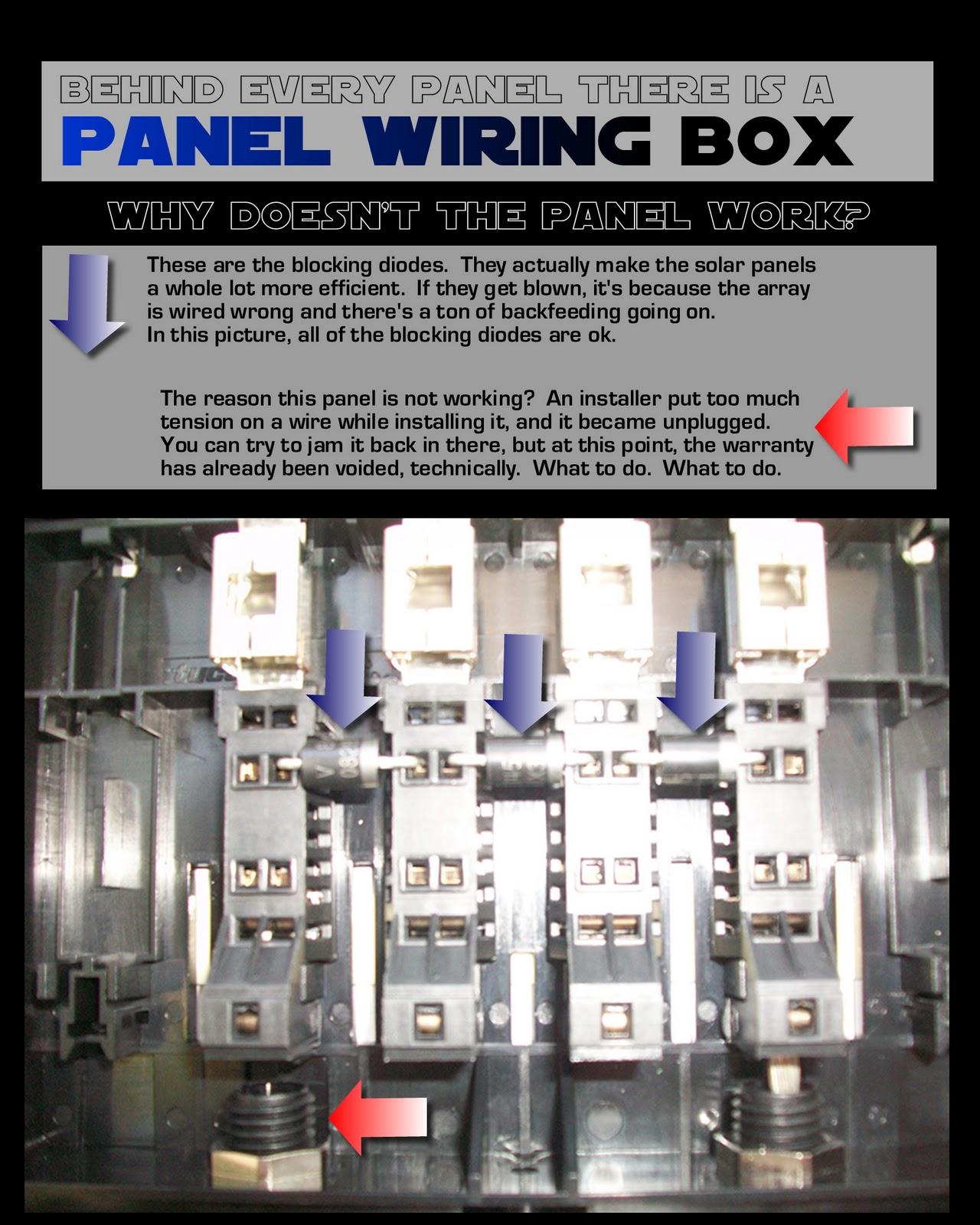 Wiring A Solar Panel