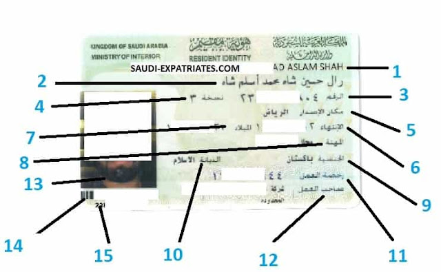 WHAT IS IQAMA? HOW TO READ OR KNOW IT?