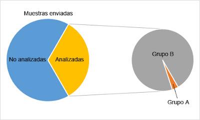 General%2BEspa%25C3%25B1a.jpg