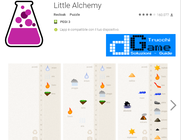 Soluzioni Little Alchemy di tutti i livelli | Walkthrough guide