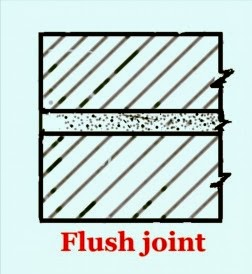 Flush joint, type of mortar joint