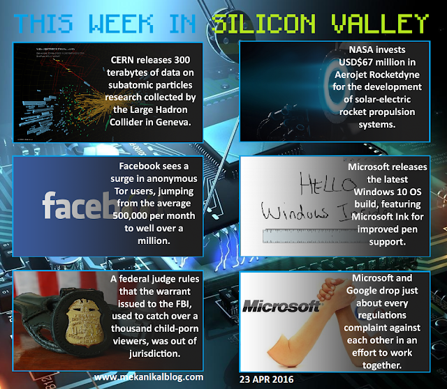 This Week in Silicon Valley [Apr. 23, 2016] (Tech & Science Infographic)