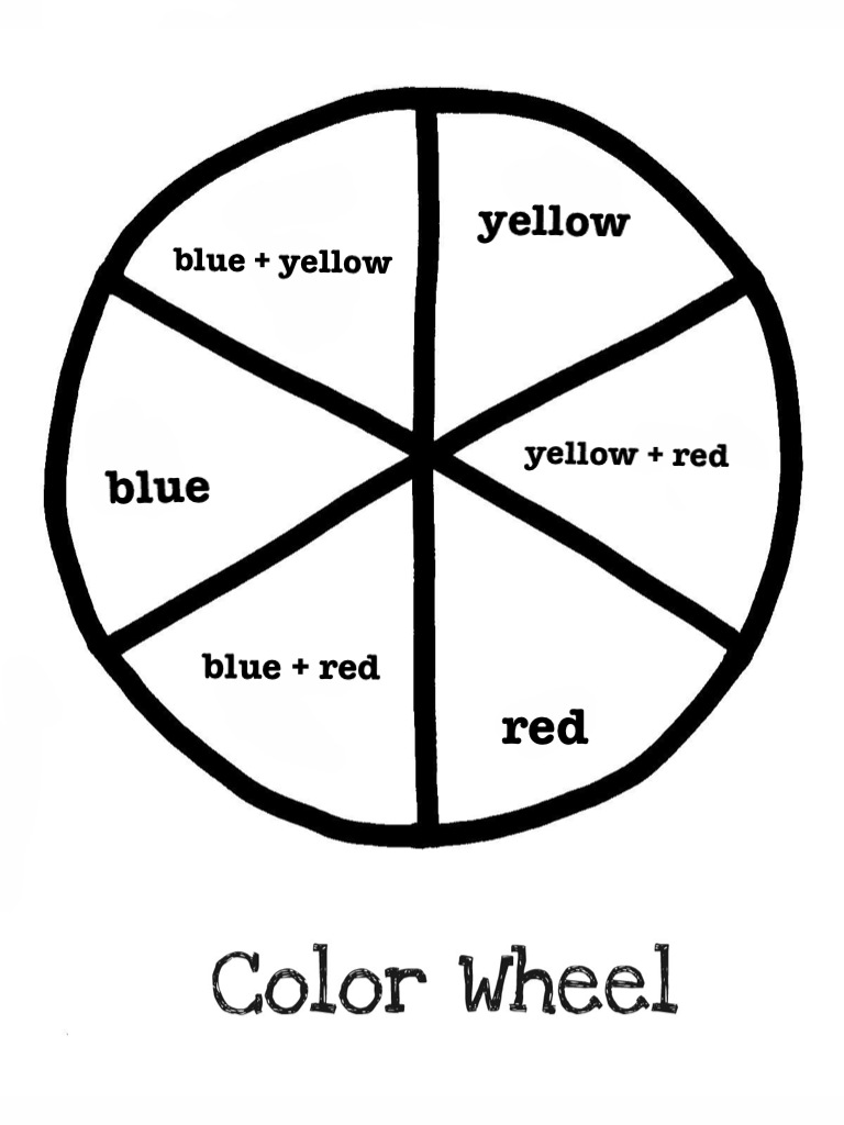 This refers to three colors that are side by side on a color wheel. Art Intertwine Printable Colour Wheel Primary And Secondary Colours
