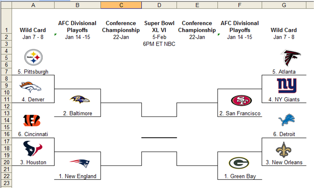 It's just a photo of Nfl Playoff Brackets Printable with wild card