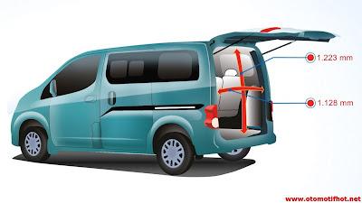 Dimensi Nissan Evalia