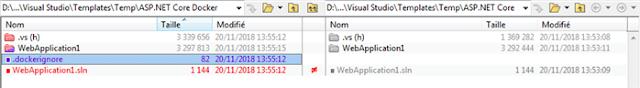 ASP.NET Core Support de Docker