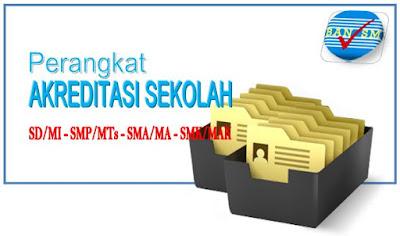 Perangkat dan Dokumen Akreditasi SD SMP SMA SMK Lengkap